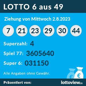 Lottozahlen präsentiert von lottoview.de