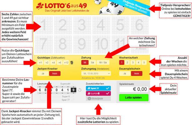 wie spielt man lotto